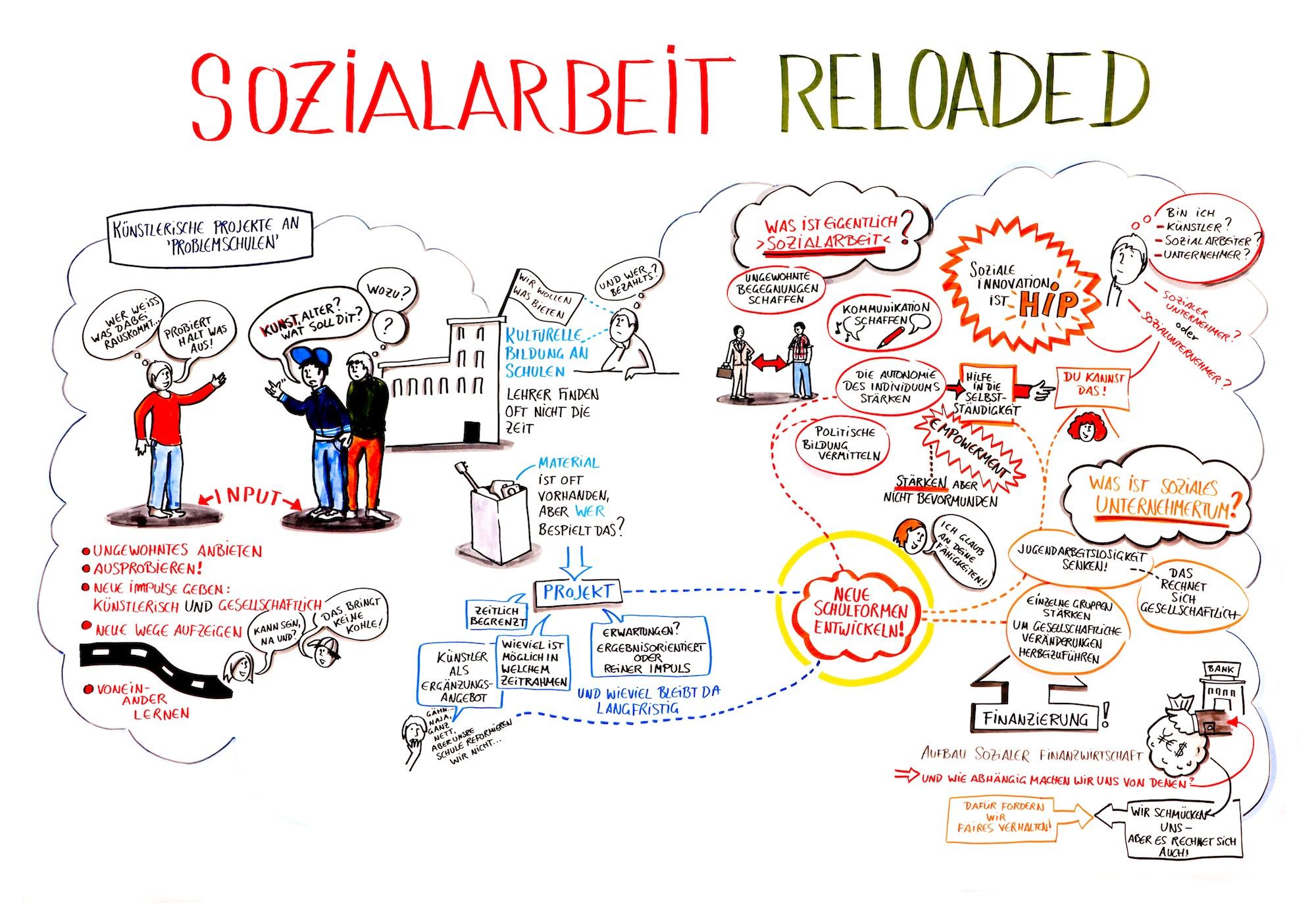 BQV – Sozialarbeit Reloaded